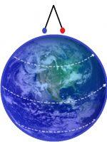 Земная гравитация